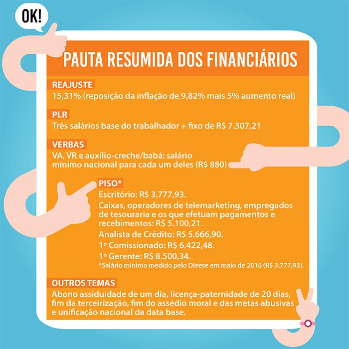 financiarios_reivindicacoes_atualizada_70